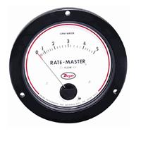 美国DWYER RMVII-1 RMVII-3 RMVII-6 RMVII-10 ate-Master盘式流量计