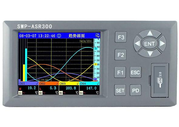 SWP-ASR302 SWP-ASR304 SWP-ASR3