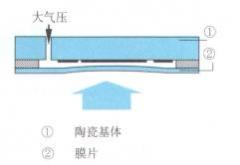 SWP-T20压力变送器 香港昌辉仪表