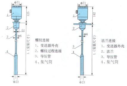 主页 香港昌晖仪表 swp压力变送器 > swp-tlg系列导压式静压液位变送