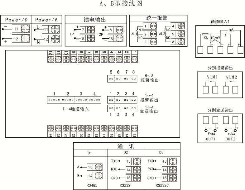 虹润仪表nhr-5740系列四回路测量显示控制仪